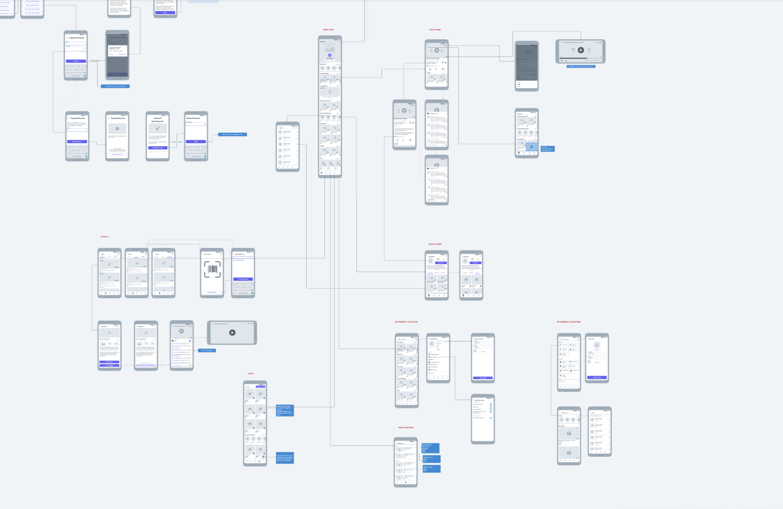 Design process. Wireframing.