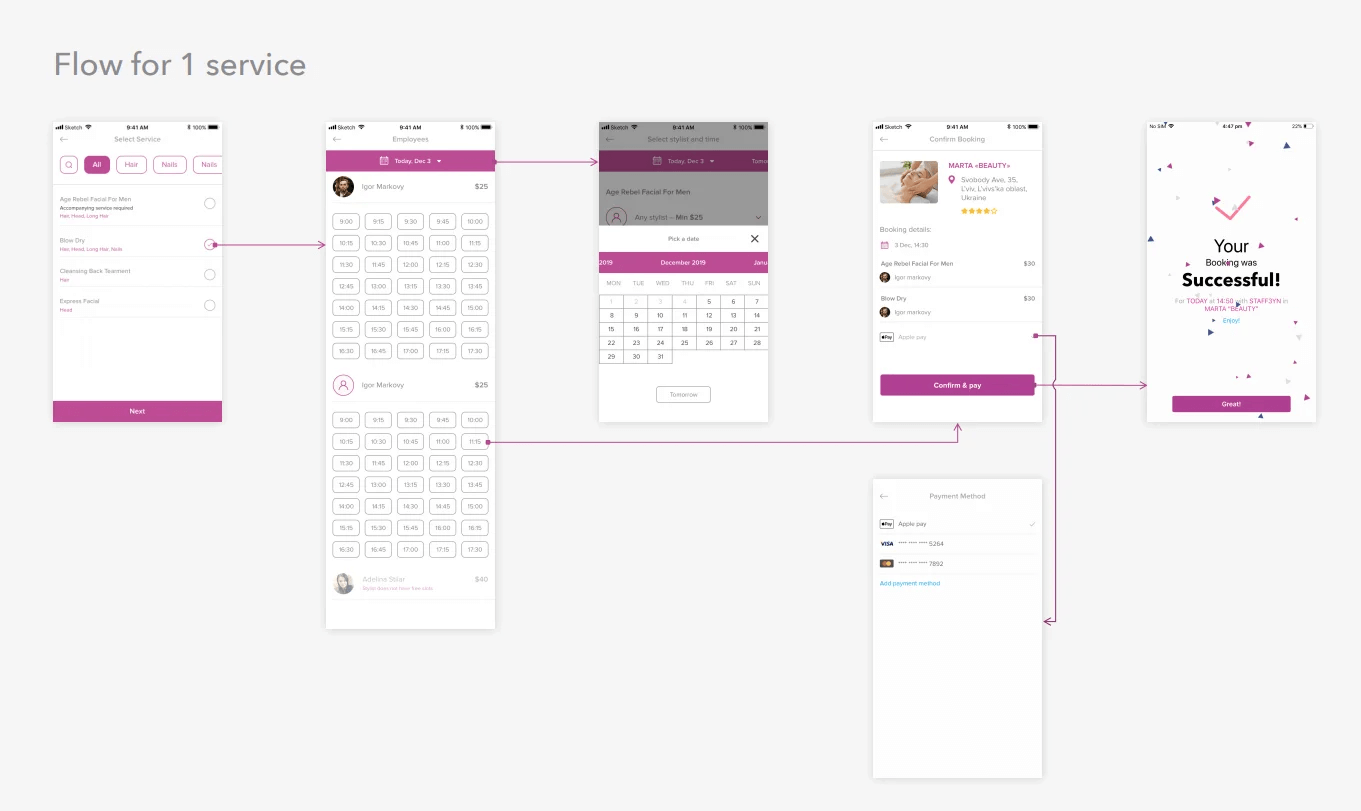 product design - flow